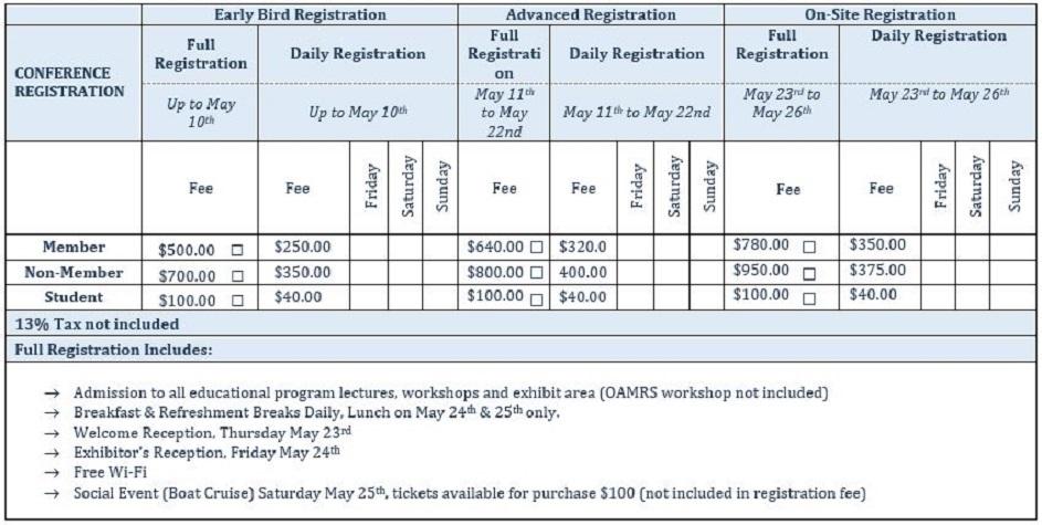 Registration - Sonography Canada