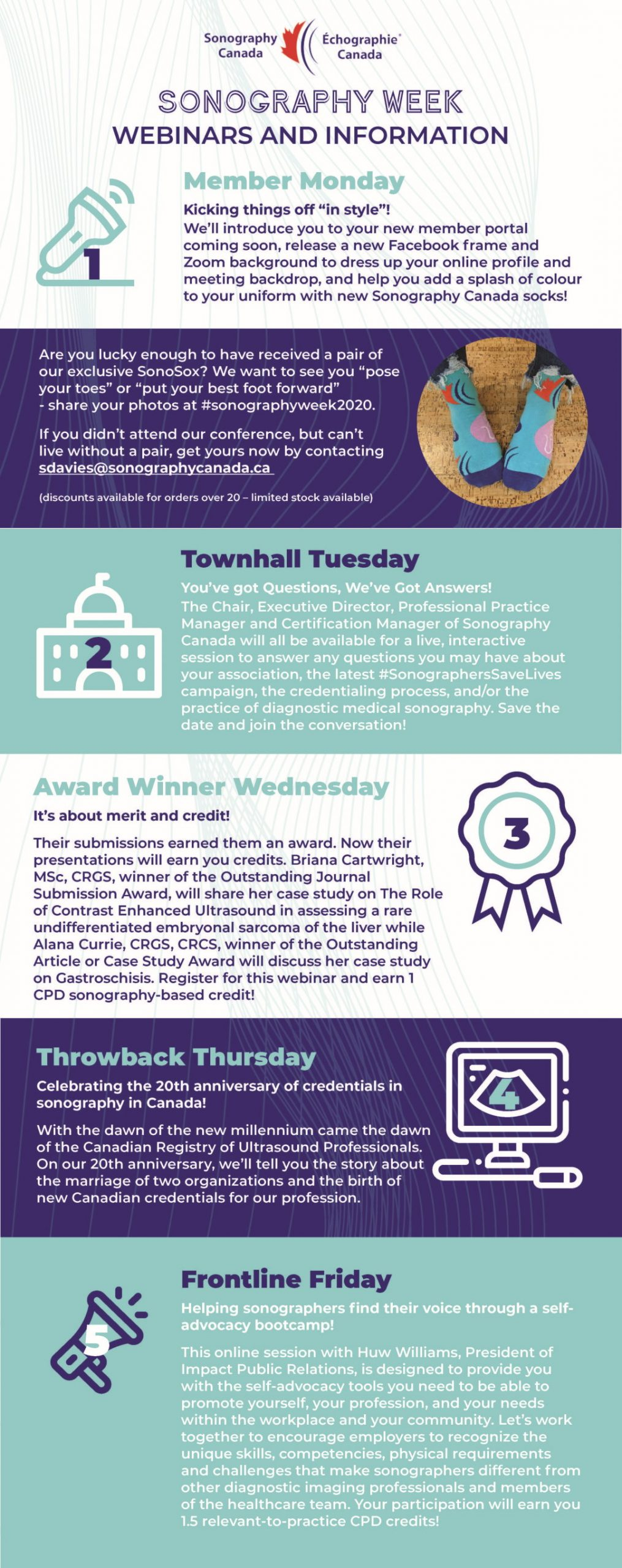 Sonography Week Infographic